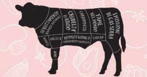 Food Relovution: ciò che mangiamo ha una conseguenza